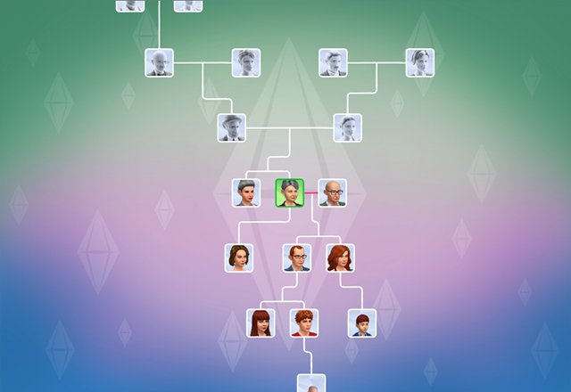The Sims 4/Patch 12