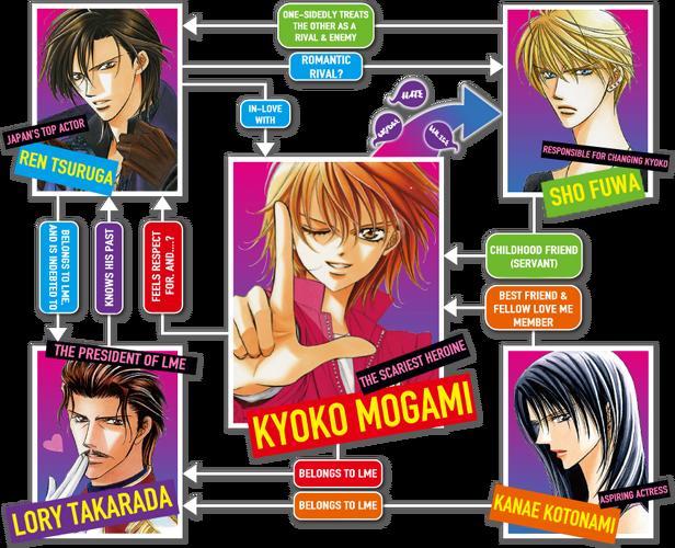 English Diagram New.png