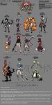 Skullgirls lineup 2