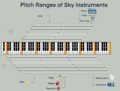 Sky pitch ranges 002