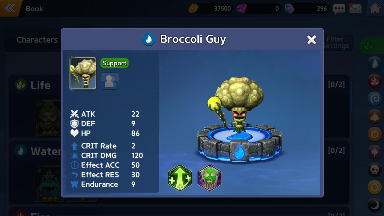 White Broccoli Guy