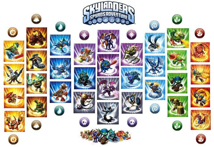 1 - Spyros adventure - poster 1.jpg