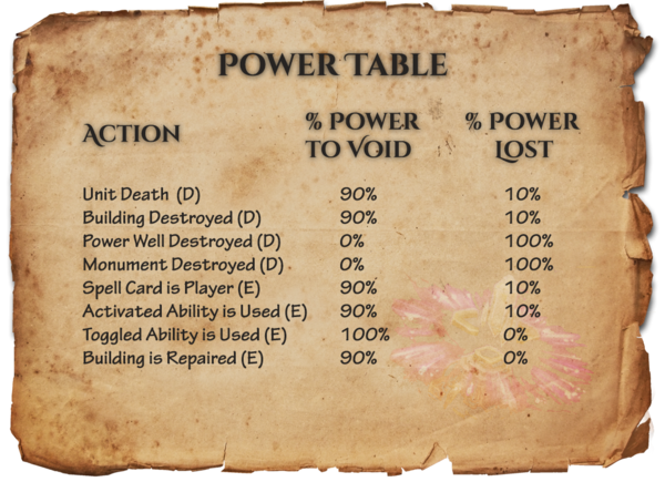 Powertable.png