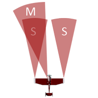 Mkii-2-4-arcs.png