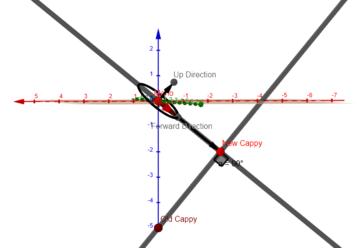 Line CRC Diagram.png