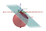 Sphere CRC Diagram