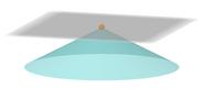 Glydon Upflight Level Plane