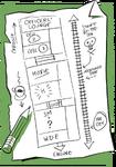 Thistlemap