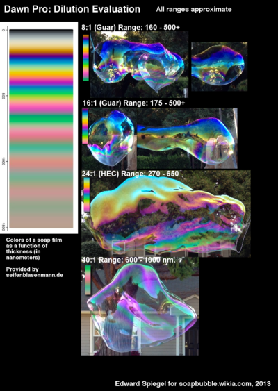 Color Dilution Map Dawn Pro 20130907.png
