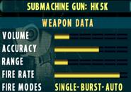 SOCOM II HK5K Stats Extras