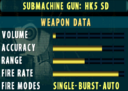 SOCOM II HK5 SD Stats Extras