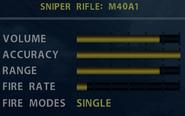 SOCOM M40A1 Stats