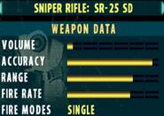 SOCOM II SR-25 SD Stats Extras