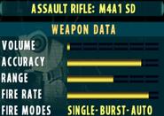 SOCOM II M4A1 SD Stats Extras