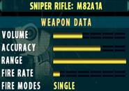 SOCOM II M82A1A Stats Extras
