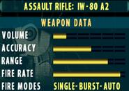SOOCM II IW-80 A2 Stats Extras