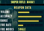 SOCOM II M40A1 Stats Extras