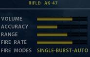 SOCOM AK-47 Stats