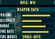 SOCOM II M14 Stats Extras