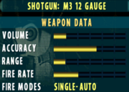 SOCOM II M3 12 Gauge Stats Extras