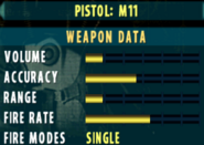 SOCOM II M11 Stats Extras