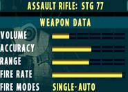 SOCOM II STG 77 Stats Extra