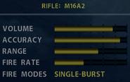 SOCOM M16A2 Stats