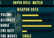 SOCOM II M87ELR Stats Extras