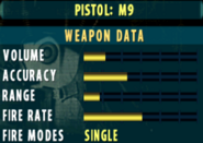 SOCOM II M9 Stats Extras