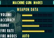 SOCOM II M60E3 Stats Extras