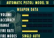 SOCOM II Model 18 Stats Extras