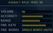 SOCOM M4A1 SD Stats