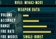 SOCOM II M16A2-M203 Stats Extras