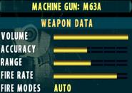 SOCOM II M63A Stats Extras