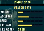 SOCOM II SP-10 Stats Extras