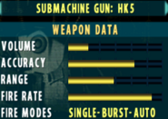 SOCOM II HK5 Stats Extras