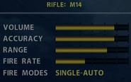 SOCOM M14 Stats