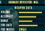 SOCOM II MGL Stats Extras