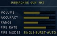 SOCOM HK5 Stats