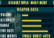 SOCOM II M4A1-M203 Stats Extras