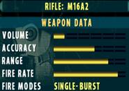 SOOCM II M16A2 Stats Extras