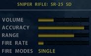 SOCOM SR-25 SD Stats