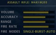 SOCOM M4A1-M203 Stats