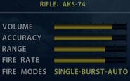 SOCOM AKS-74 Stats