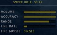 SOCOM SR-25 Stats