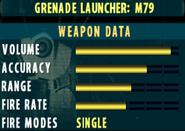 SOCOM II M79 Stats Extras