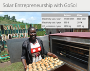 GoSol entrepreneurship program, 4-19-21