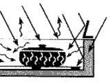 Principios de diseño de una cocina solar