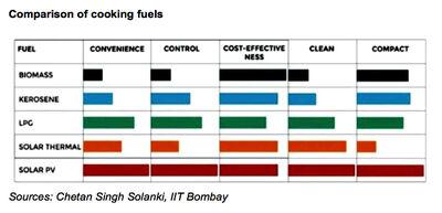 Fuel cost comparison, 11-4-19 .jpg