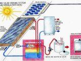 Solar hybrid cooking (Schlussler)